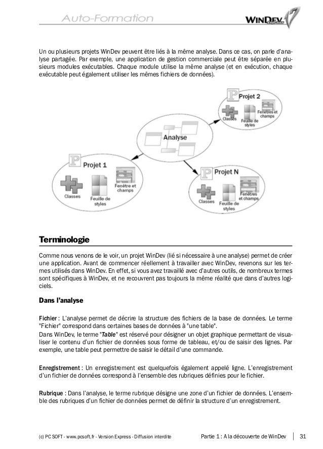 Partie 1 : A la découverte de WinDev 31(c) PC SOFT - www.pcsoft.fr - Version Express - Diffusion interdite Un ou plusieurs...