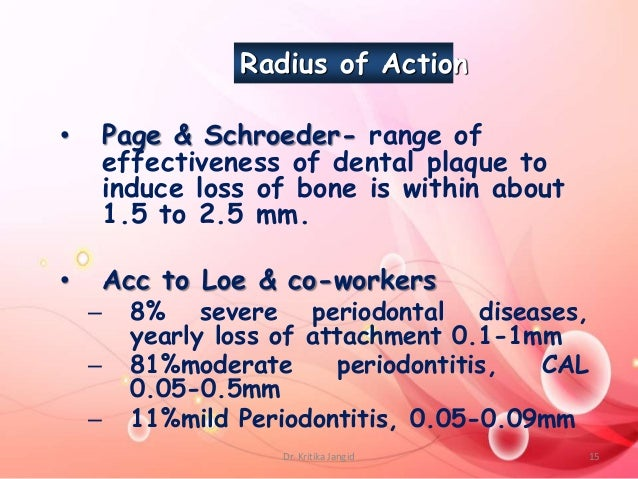 • Page & Schroeder- range of effectiveness of dental plaque to induce loss of bone is within about 1.5 to 2.5 mm. • Acc to...