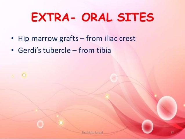 EXTRA- ORAL SITES • Hip marrow grafts – from iliac crest • Gerdi's tubercle – from tibia 37Dr. Kritika Jangid