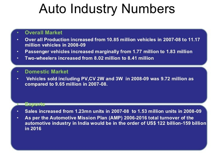 literature review on indian automobile industry Literature review competitiveness of manufacturing sector is a very broad multi-dimensional concept that embraces numerous overview of indian automobile industry the liberalized policies of the indian government paved towards steady evolution of india as a stable and market driven economy.