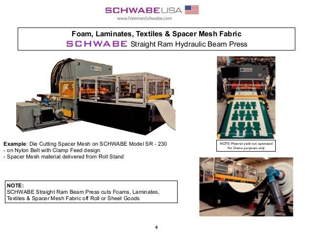 Foam, Laminates, Textiles & Spacer Mesh Fabric SCHWABE Straight Ram Hydraulic Beam Press Example: Die Cutting Spacer Mesh ...