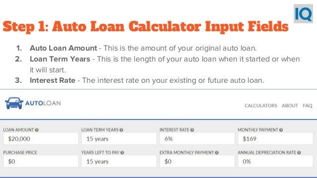 3. Step 1: Auto Loan Calculator ...
