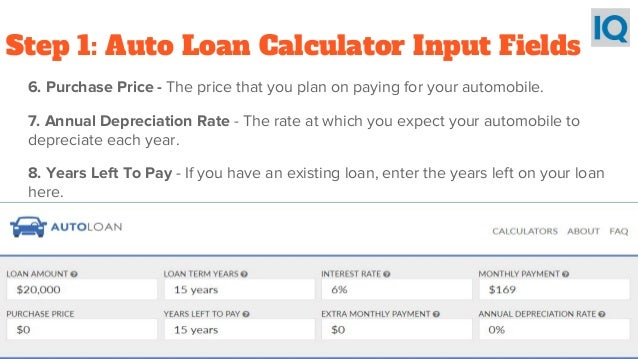 Auto Loan Calculator | Auto Loan Payment Calculator