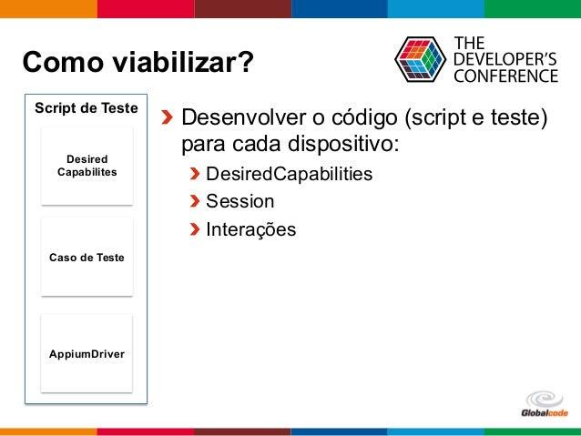 Globalcode  –  Open4education Como viabilizar?  Desenvolver o código (script e teste) para cada dispositivo: Desired...