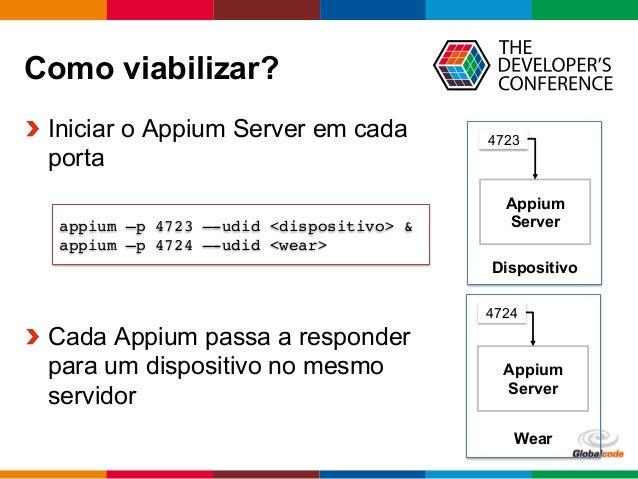 Globalcode  –  Open4education Como viabilizar?  Iniciar o Appium Server em cada porta  Cada Appium passa a responder...