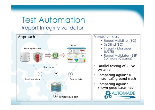 Test Automation for Data Warehouses