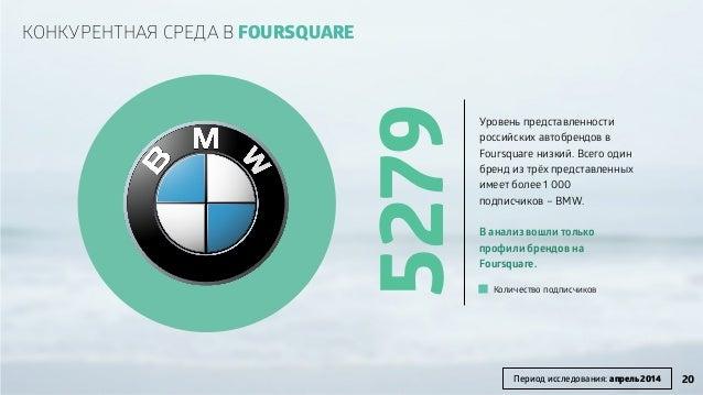 5279 Уровень представленности российских автобрендов в Foursquare низкий. Всего один бренд из трёх представленных имеет бо...