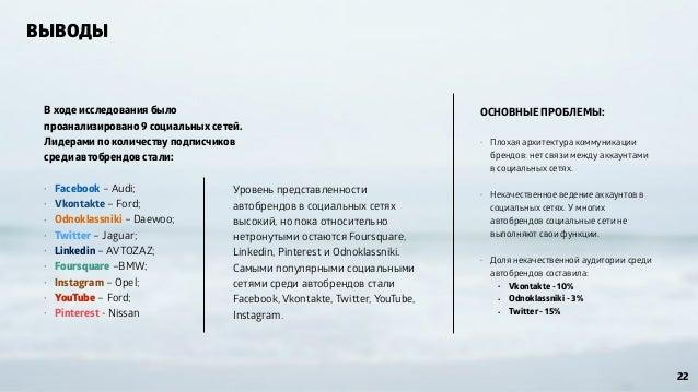 ВЫВОДЫ ОСНОВНЫЕ ПРОБЛЕМЫ: ! • Плохая архитектура коммуникации брендов: нет связи между аккаунтами в социальных сетях. ! • ...