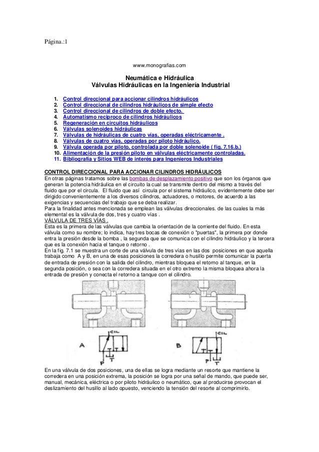 Página.:1                                       www.monografias.com                                Neumática e Hidráulica ...