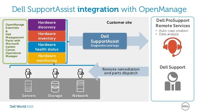 Automate and Simplify IT Infrastructure Operations
