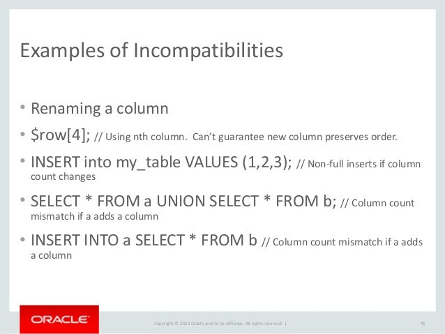Copyright  ©  2015  Oracle  and/or  its  affiliates.  All  rights  reserved.      How  to  make...