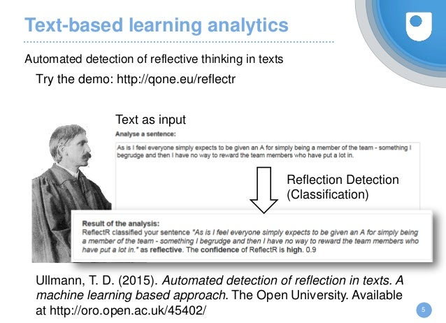 a text categorization approach to automated essay grading Betsy is a windows-based program that classifies text based on trained material it was designed for automated essay scoring and can be applied to any text classification task.