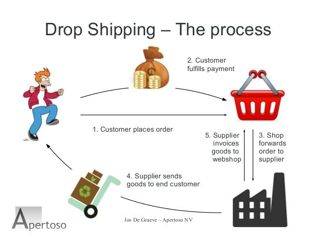 shippingorder