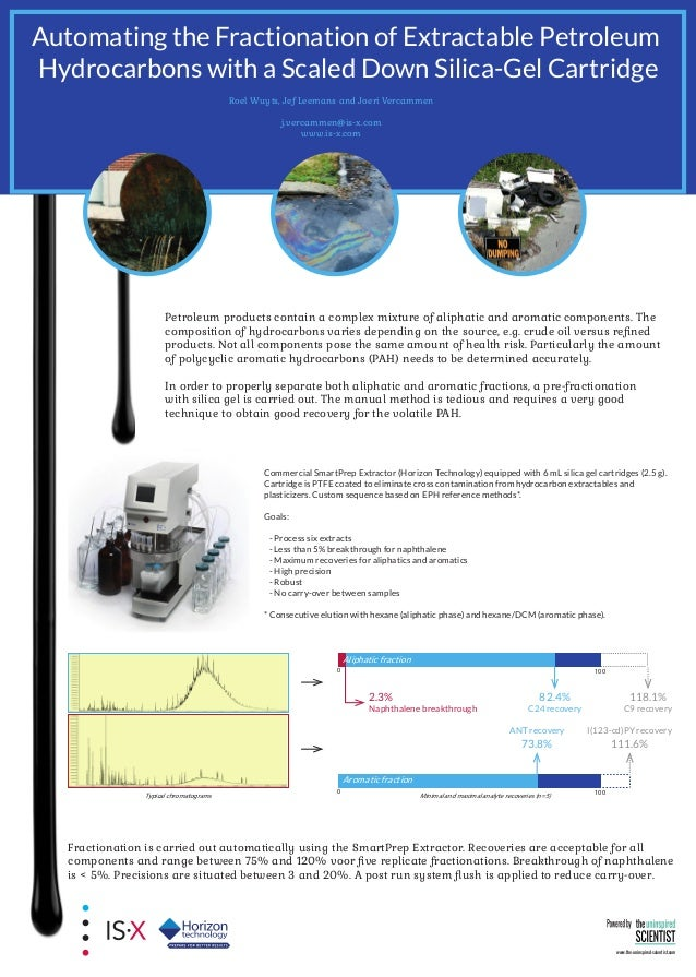 www.the-uninspired-scientist.com Automating the Fractionation of Extractable Petroleum Hydrocarbons with a Scaled Down Sil...
