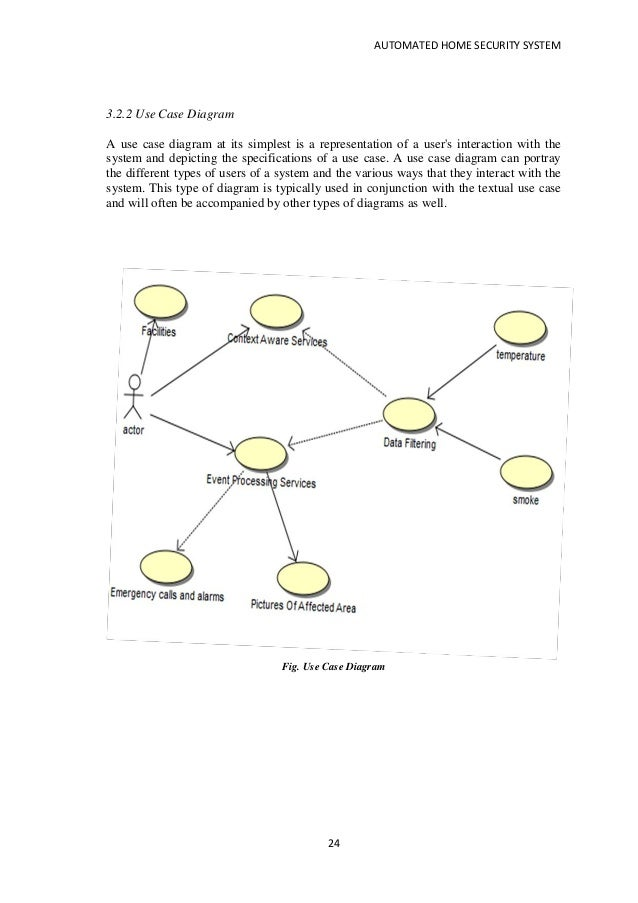 Automated home secuirty project automated home security system 24 322 use case diagram ccuart Gallery