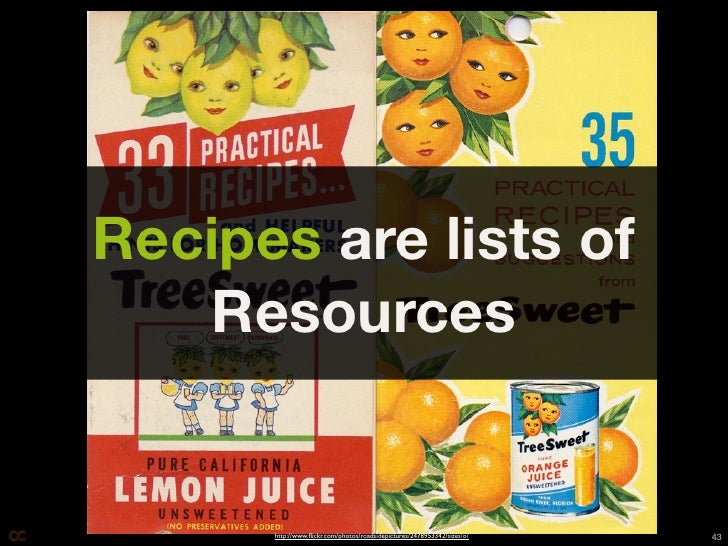 Recipes are lists of    Resources         http://www.flickr.com/photos/roadsidepictures/2478953342/sizes/o/            Copy...