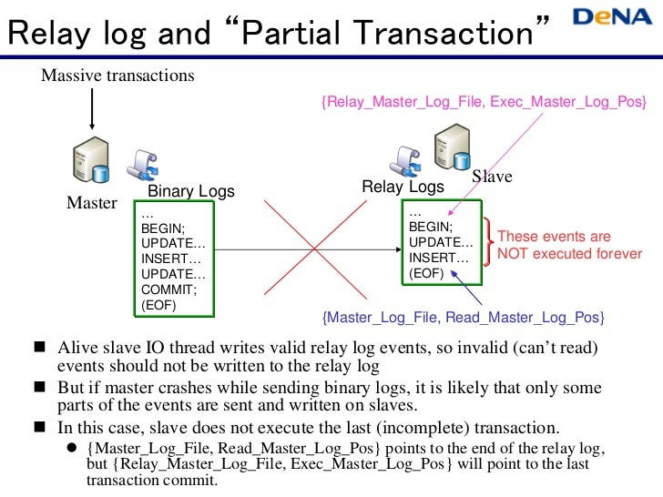 """Relay log and """"Partial Transaction""""  Massive transactions                                         {Relay_Master_Log_File, ..."""