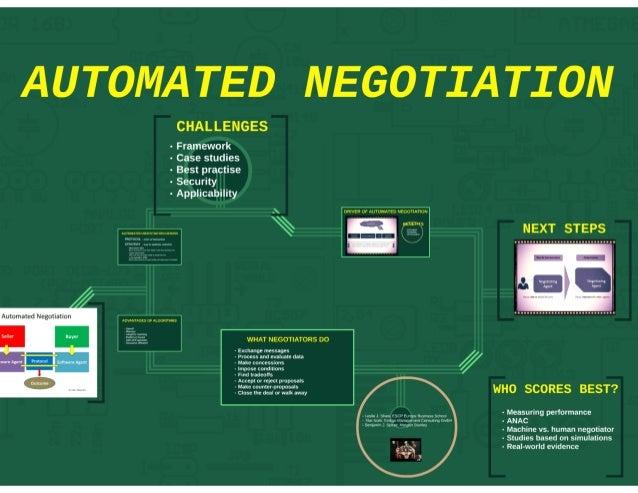 Automated Negotiation Slide 2