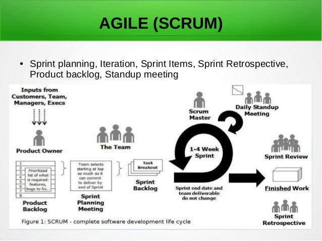 agile development life cycle pdf