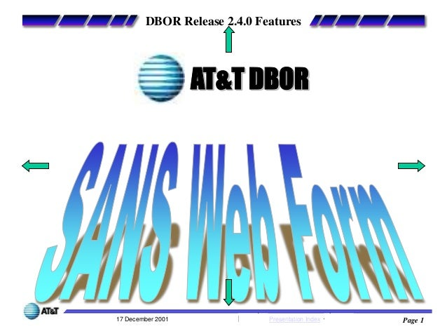 DBOR Release 2.4.0 Features  Title Slide AT&T DBOR  17 December 2001  Presentation Index  Page 1
