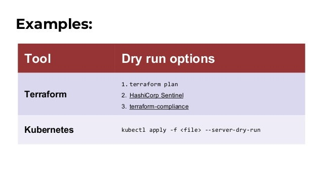 Unit tests 1. Unit testing basics 2. Example: Terraform unit tests 3. Example: Docker/Kubernetes unit tests 4. Cleaning up...