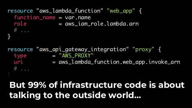 Therefore, the test strategy is: 1. Deploy real infrastructure 2. Validate it works (e.g., via HTTP requests, API calls, S...
