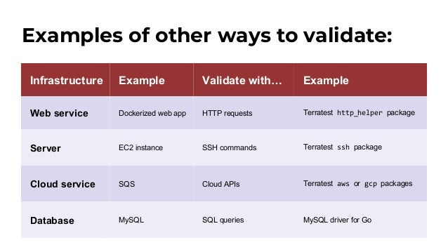 What about other tools, such as Docker + Kubernetes?
