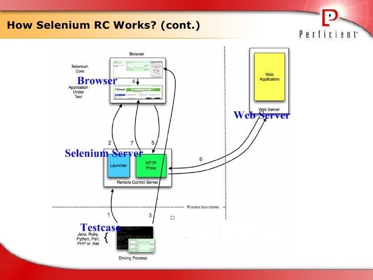 how to start selenium server for selenium ide