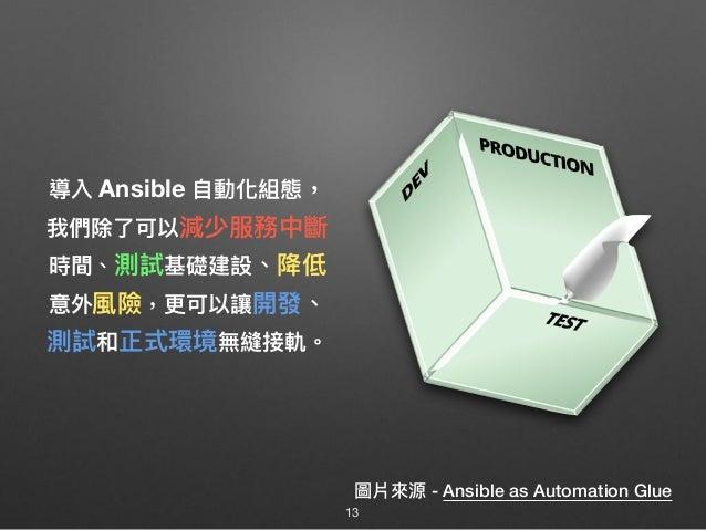 導入 Ansible ⾃自動化組態, 我們除了了可以減少服務中斷 時間、測試基礎建設、降低 意外風險,更更可以讓開發、 測試和正式環境無縫接軌。 圖片來來源 - Ansible as Automation Glue 13