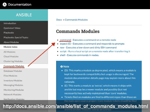 http://docs.ansible.com/ansible/list_of_commands_modules.html