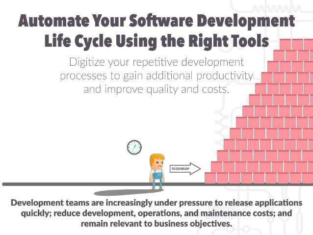 Automate Your Software Development Life Cycle (SDLC) Using the Right Tools  Digitize your repetitive development processes...