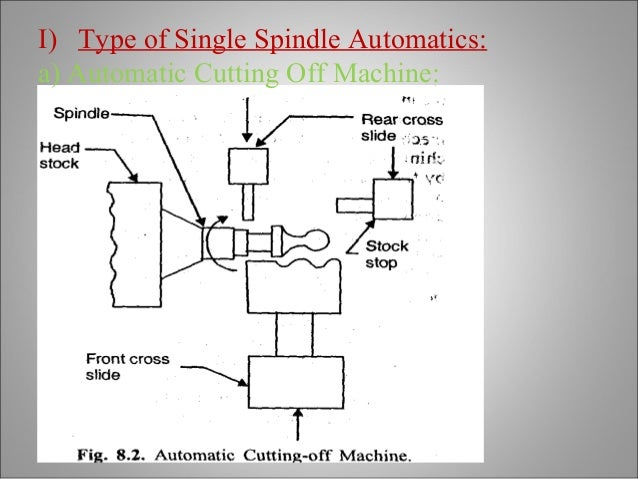 Automatic Lathe Line Diagram Electrical Work Wiring Diagram