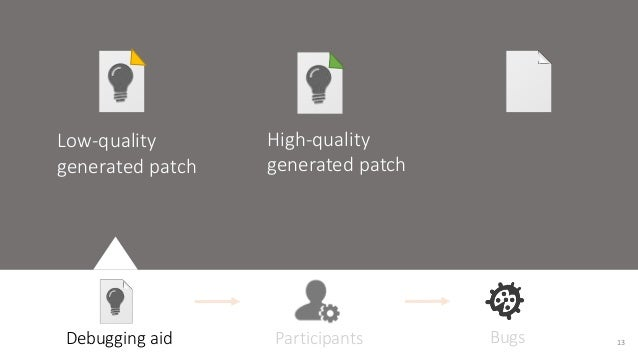 Low-quality  generated patch  High-quality  generated patch  Debugging aid Participants Bugs 13