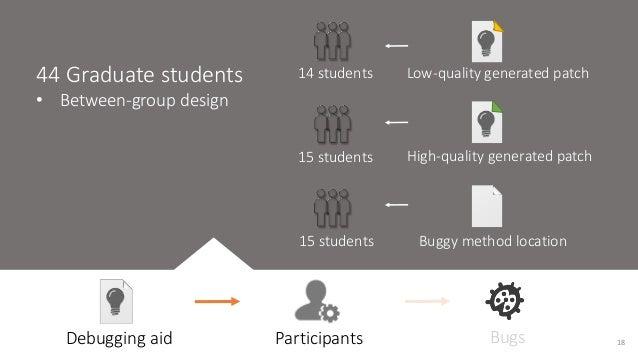 44 Graduate students  • Between-group design  Low-quality generated patch  High-quality generated patch  Buggy method loca...