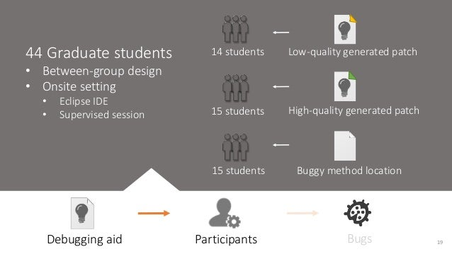 44 Graduate students  • Between-group design  • Onsite setting  • Eclipse IDE  • Supervised session  Low-quality generated...