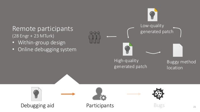 Remote participants  (28 Engr + 23 MTurk)  • Within-group design  • Online debugging system  Low-quality  generated patch ...
