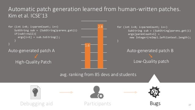 Automatic patch generation learned from human-written patches.  Kim et al. ICSE'13  for (int i=0; i<parenCount; i++)  SubS...