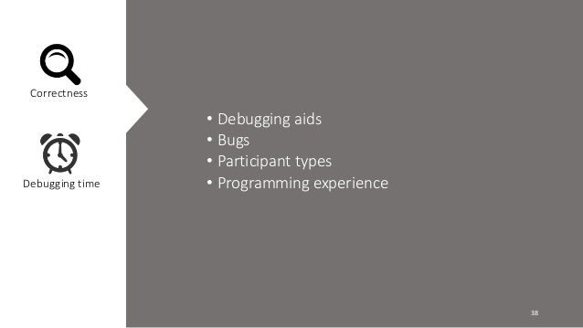 Correctness  Debugging time  • Independent variables  • Debugging aids  • Bugs  • Participant types  • Programming experie...