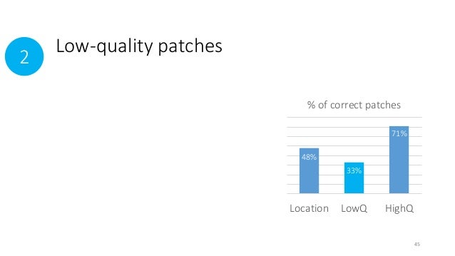 Low-quality patches slightly  undermine debugging correctness  % of correct patches  Location LowQ HighQ  2  48%  33%  71%...