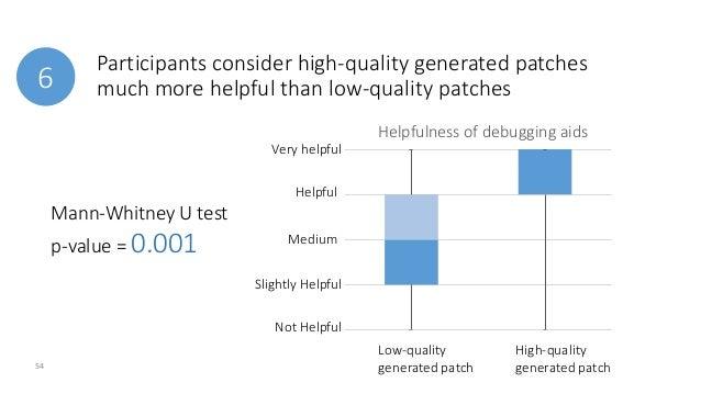 Helpfulness of debugging aids  Very helpful  Helpful  Medium  Slightly Helpful  Not Helpful  6  54  Participants consider ...