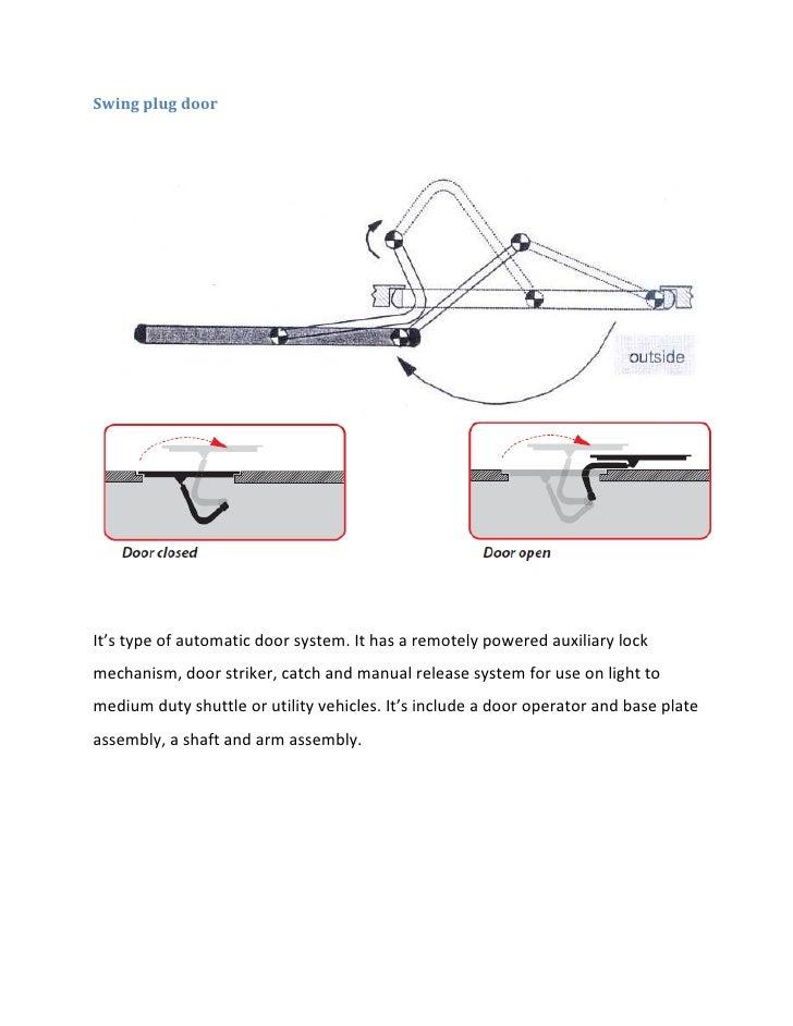 8. Swing plug doorIt\u0027s type of automatic door ...  sc 1 st  SlideShare & Automatic door system of bus door