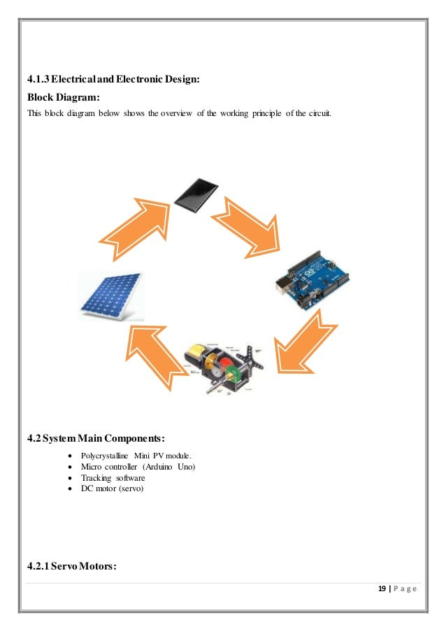 Automatic dual axis solar tracking system eee spot