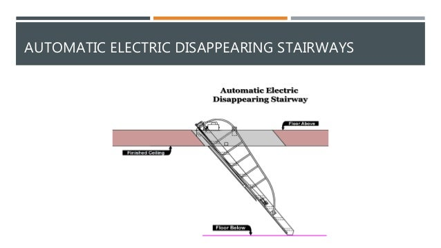 AUTOMATIC ELECTRIC DISAPPEARING STAIRWAYS PRESS PLAY TO WATCH VIDEO; 5.