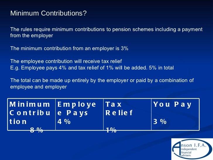 Minimum Contributions? The rules require minimum contributions to pension schemes including a payment from the employer Th...