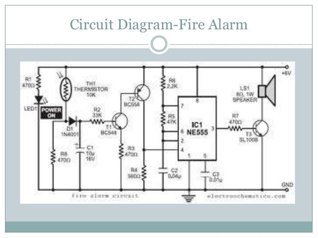 intelligent fire detector with automatic water Alarm systems, pressing the need for more intelligent alarm systems  ed to  install a new automatic fire detec-  the water-based sprinkler system for the.