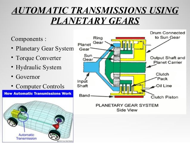 Planetary Gear Set >> Automatic gear transmission