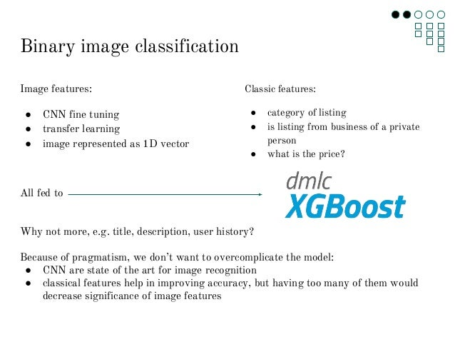 Automatic image moderation in classifieds