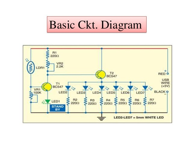 Automatic light sensor system ( s p project)