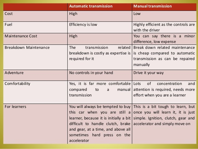 a comparison of the automatic and manual cars The perpetual debate between automatic and manual gear has made the  transmission system much more complicated a transmission system.