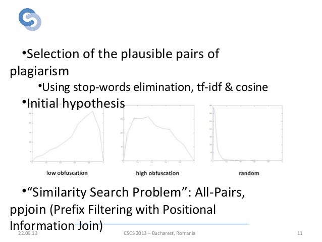 Algorithms for candidate selection 22.09.13 11 •Selection of the plausible pairs of plagiarism •Using stop-words eliminati...